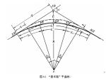 高速公路的平面线形设计(PPT,51页)