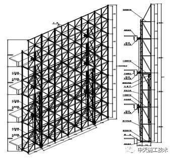 集成式全钢附着升降脚手架施工工法