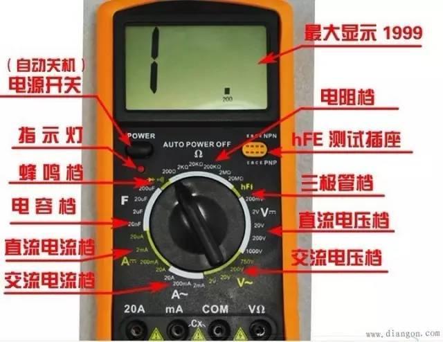 电工必备万用表使用手册