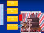 钢桥面铺装薄壁箱梁钢管混凝土大跨径桥梁高性能混凝土配合比优化及施工技术356页PPT