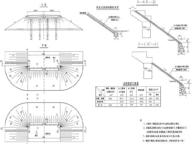 [内蒙]160km公路预应力组合箱梁预应力空心板桥桥涵设计图1280张