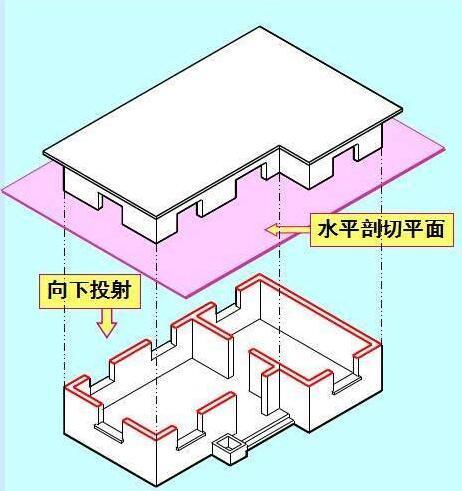 visio房屋平面图资料下载-建筑平面图必读,看完这些您就懂了