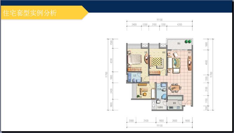 房地产住宅项目套型设计详解(实例分析)_8