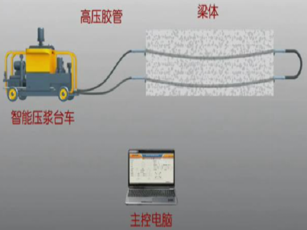 [广西]高速公路5合同段品质工程实施方案