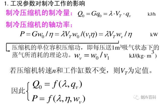 干货┃制冷原理工况与热力计算_21