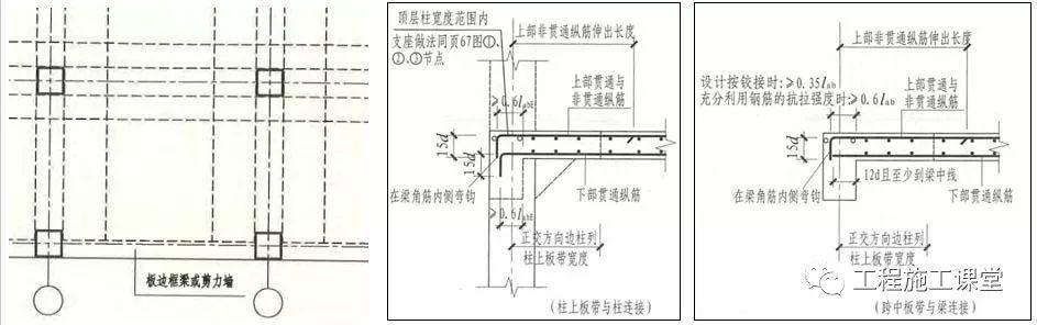 结合16G101、18G901图集,详解钢筋施工的常见问题点!_30