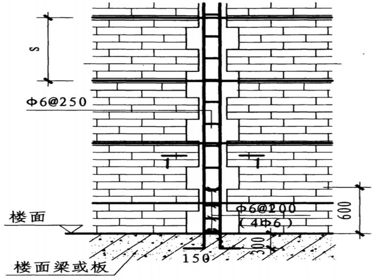 甘肃知名酒店5#楼填充墙砌体施工方案