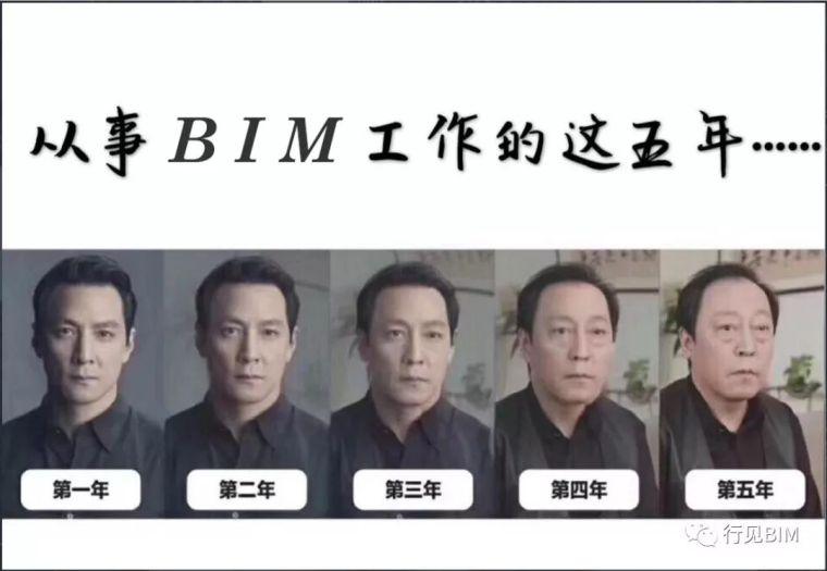 做BIM五年,你有自己的BIM理念吗?