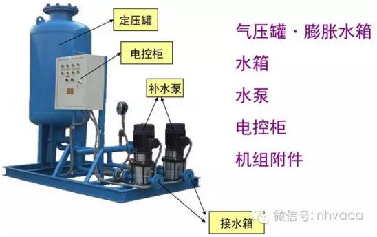 暖通空调系统定压补水装置的选用_3