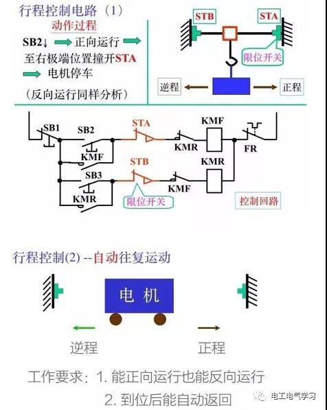 电气二次控制回路知识大全_18