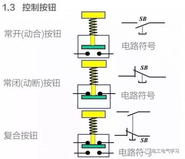 电气二次控制回路知识大全_4