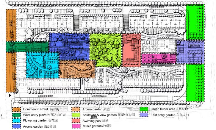 城市森林居住区景观深化设计——功能分区