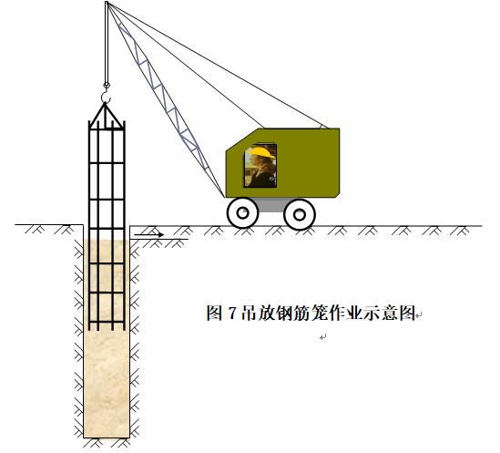 [安徽]石塘湖特大桥施工组织设计_2