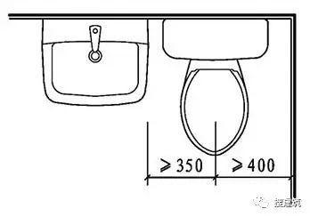 卫生间设计数据,精细化总结!!_1