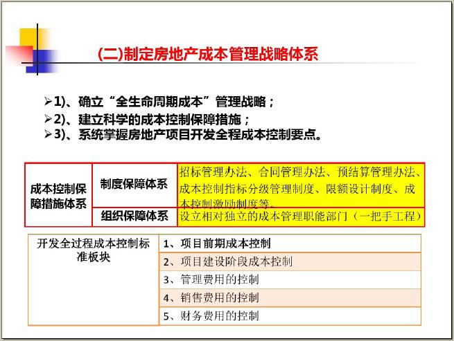 房地产成本精细化管控体系实战解析(194页)_5
