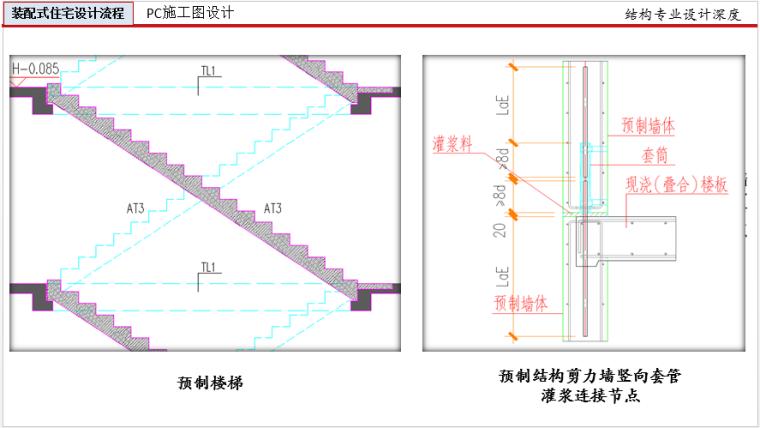 装配式建筑设计与研究(200页ppt)_23