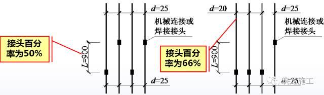 最难搞懂的钢筋工程,看看规范怎么说!_45