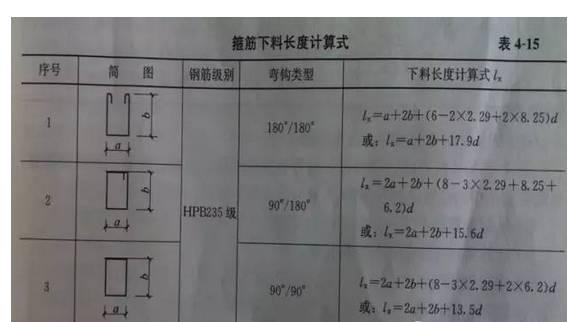 如何看图纸进行钢筋下料和计算?_2