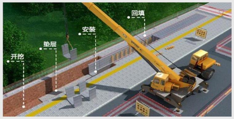 电缆沟工程创优工作汇报(电气工程,附图丰富)