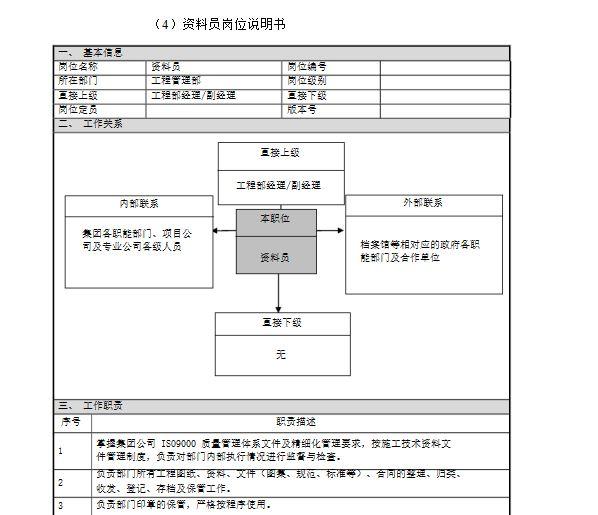 绿城房产集团工程精细化管理指引(试行)定稿(上)_10