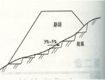 路基施工图解——详细版(共32页)