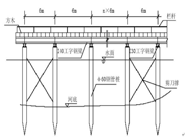 城市桥梁施工组织设计方案