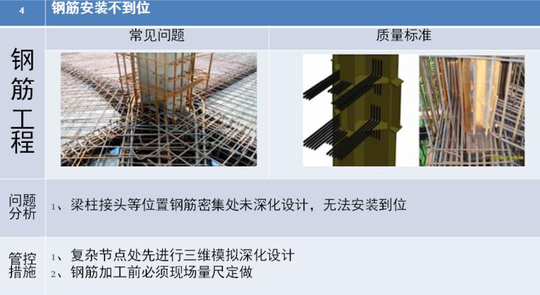 建筑工程质量管理及主体工程质量通病管控图文讲义PPT(70页)-钢筋安装不到位