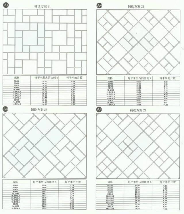 80种瓷砖铺贴案例,满满的干货_13