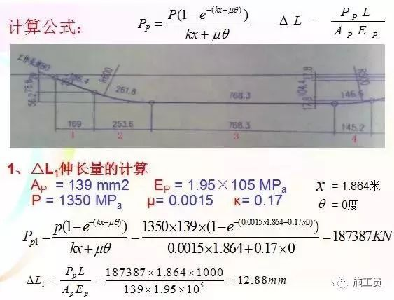 预应力技术活儿一定要懂,做个真才实学的桥梁工程师!_53