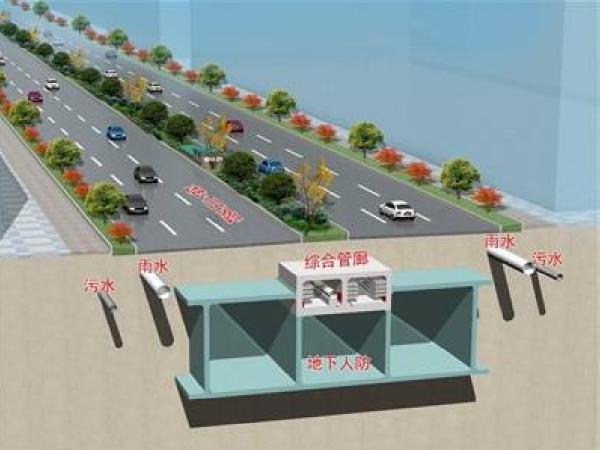 市政管廊工程施工组织设计
