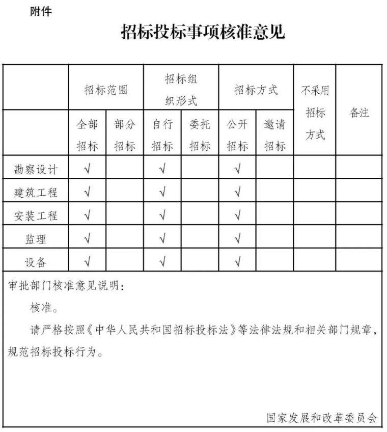 重磅!国家发展改革委批复新建重庆至黔江铁路可行性研究报告