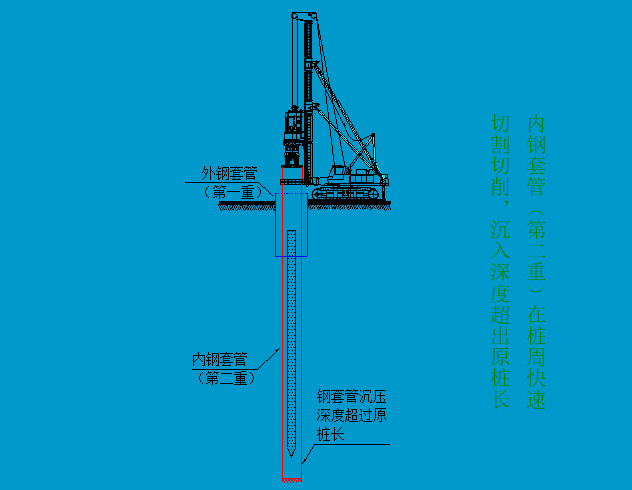 上海某大楼工程拔桩清障施工工艺比选