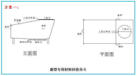 高层混凝土尾料绿色回收再利用QC文件_4