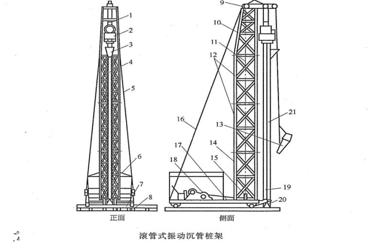 长螺旋钻孔压灌桩与沉管灌注桩施工技术(PDF,46页)