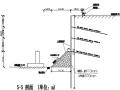 速递处理中心项目基坑土钉墙支护工程施工方案