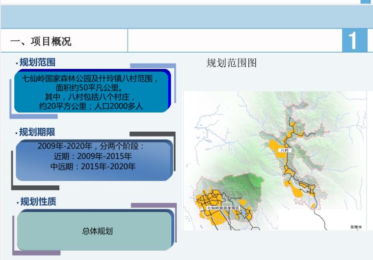 保亭七仙岭温泉度假区八村景区总体规划