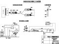 电站辅助洞室制供浆系统及灌浆工艺流程图