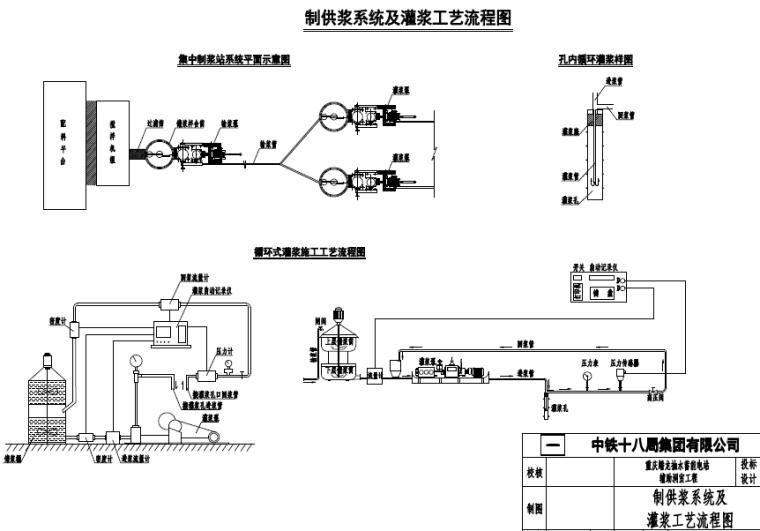 uasbsbr工艺流程图资料下载-电站辅助洞室制供浆系统及灌浆工艺流程图
