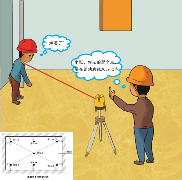 知名集团在建工程实测质量可视化体系动漫版-地板水平度极差