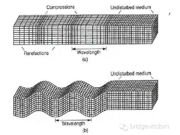 桥梁结构抗震设计核心理念-Snap12