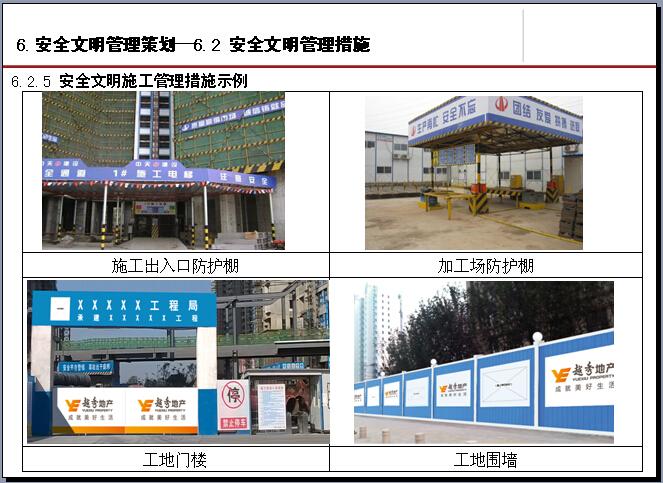[佛山]房地产住宅项目工程管理策划讲解(实际案例分享)_14