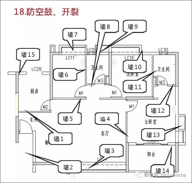详解在建工程实测实量可视化体系(全套),完美!!!!_152