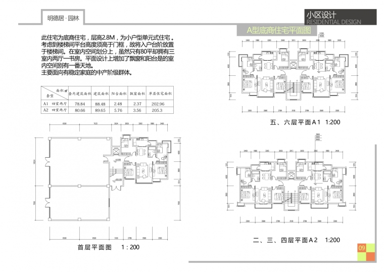 小区规划设计_11