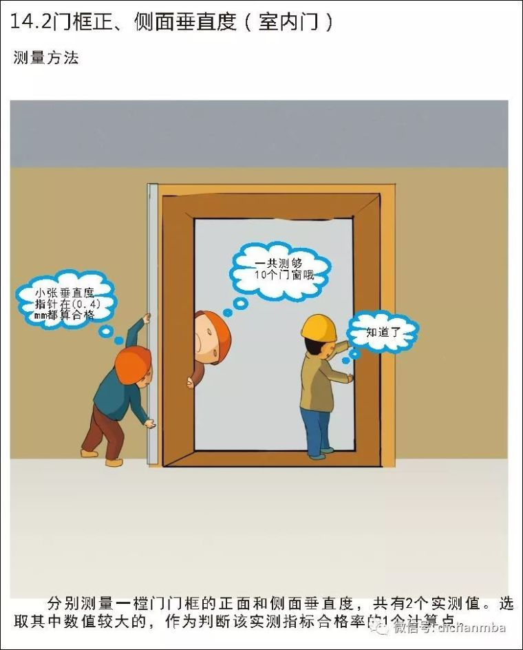 详解在建工程实测实量可视化体系(全套),完美!!!!_111