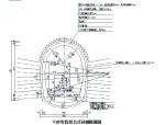 隧道工程注浆加固施工方案(17页)