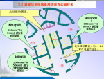【广州】广州新电视塔机电安装实例(共45页)