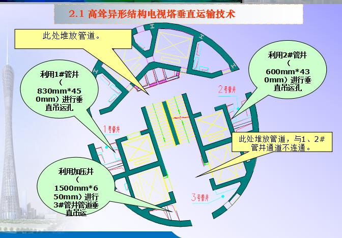 [广州]广州新电视塔机电安装实例(共45页)