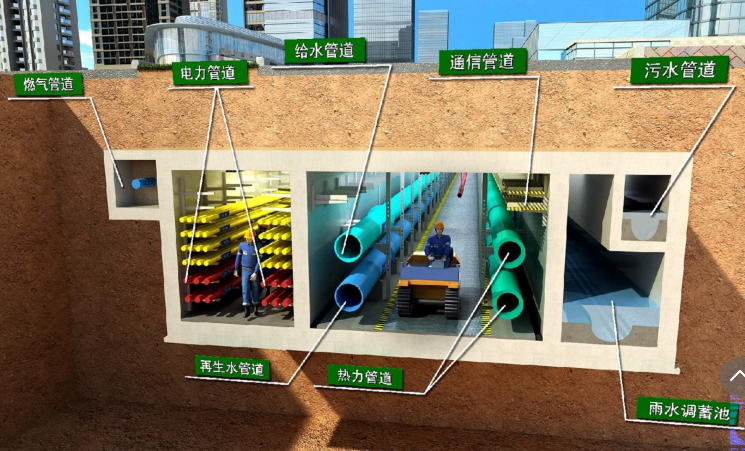 西宁综合管廊铝合金滑模施工