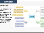 住宅楼项目管理组织策划书(附多图)
