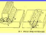 焊接裂纹的处理PPT(共132页)